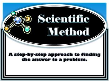 Scientific Method Posters