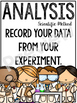 Scientific Method Posters & Science Posters