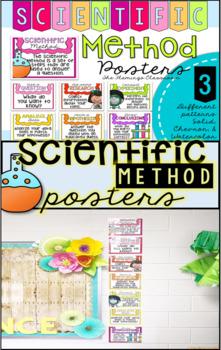 Scientific Method Posters