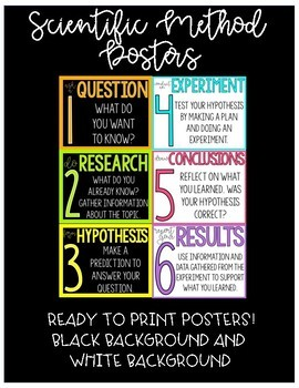Scientific Method Posters B&W/W&B (READY TO PRINT)
