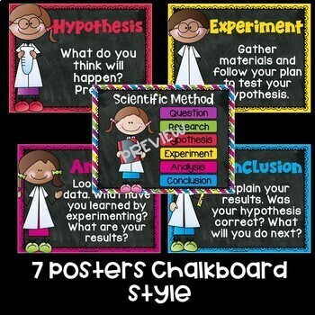 Scientific Method Posters: Big and Bold Colors