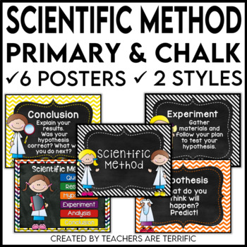 Scientific Method Posters in Primary Colors and Chalkboard Frames