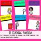 Scientific Method Posters {Editable}