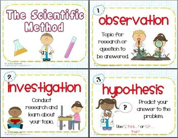 Scientific Method Posters (English and Spanish)