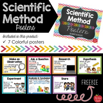 Scientific Method Posters *FREEBIE*
