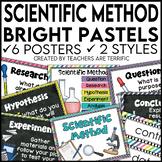 Scientific Method Posters In Bright Pastel Colors