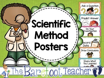 Scientific Method Posters - Multiple to Choose From!