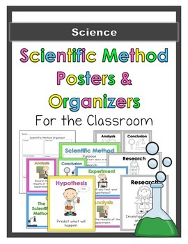 Scientific Method Posters & Organizers