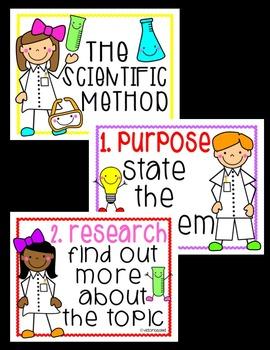 Scientific Method {Posters & Printables}