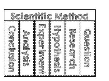 Scientific Method: Posters, Quiz, Foldables & Investigation Sheet