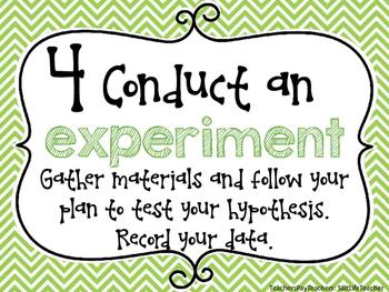 Scientific Method Posters Science Bulletin Board