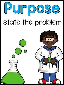 Scientific Method: Posters and Activities
