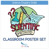 Scientific Method Posters and Booklet Set