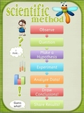 Scientific Method Posters and Bookmarks