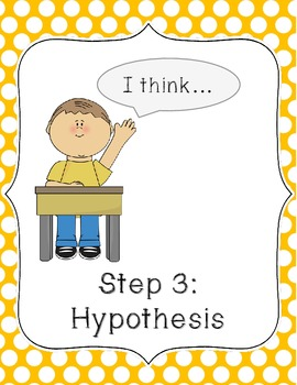 Scientific Method Posters and Interactive Notebook Page