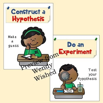 Scientific Method Posters for Science Investigation Lesson