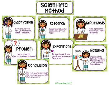 Scientific Method Posters (girl-green)