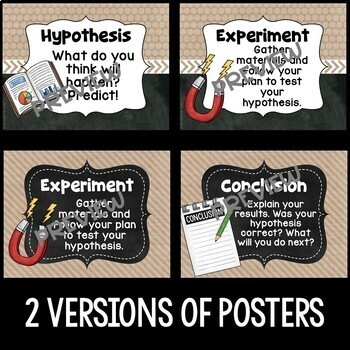 Scientific Method Posters in Burlap and Chalkboard