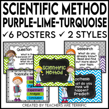 Scientific Method Posters in Purple, Lime, and Bright Turquoise