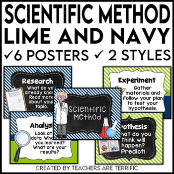Scientific Method Posters in Lime and Navy