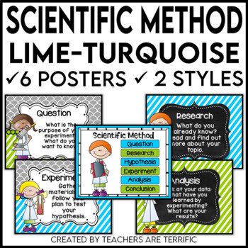 Scientific Method Posters in Lime and Turquoise