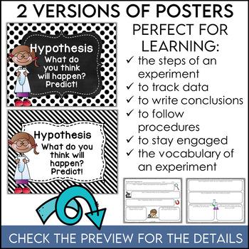 Scientific Method Posters in Teal and Black