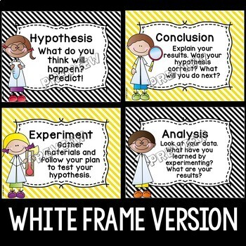 Scientific Method Posters in Yellow and Black