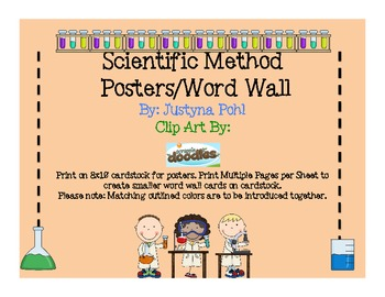 Scientific Method Posters/Word Wall