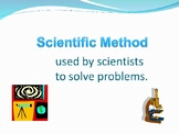 Scientific Method PowerPoint