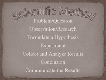 Scientific Method PowerPoint Review Lesson