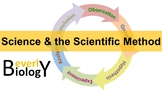 Scientific Method PowerPoint (& student handout)