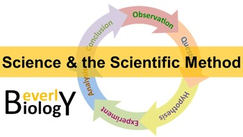 Scientific Method PowerPoint (& student handout)