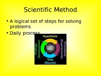 Scientific Method Powerpoint and Notes