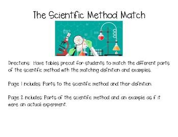 Scientific Method Practice