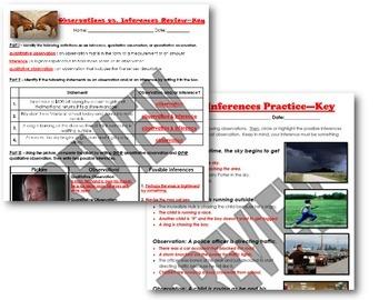 Scientific Method Practice Sheet BUNDLE