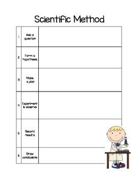 Scientific Method Printable