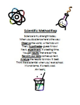 Scientific Method Rap