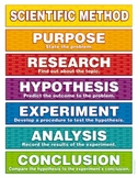 Scientific Method Readers Theater