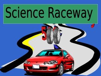 Scientific Method Review Activity