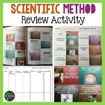 Scientific Method Review Activity