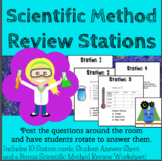 Scientific Method Review Stations