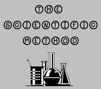 Scientific Method SMART Board