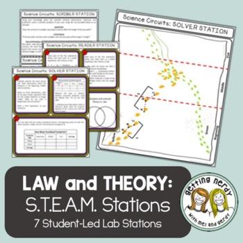Scientific Method - Science Centers / Lab Stations - Scien