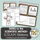 Steps of the Scientific Method - Science Lab Stations