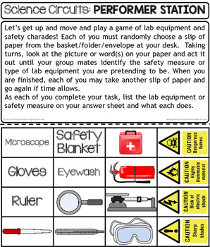 Lab Tools & Lab Safety - Science Centers / Lab Stations - Scientific Method