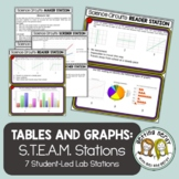 Scientific Method - Science Centers / Lab Stations - Table