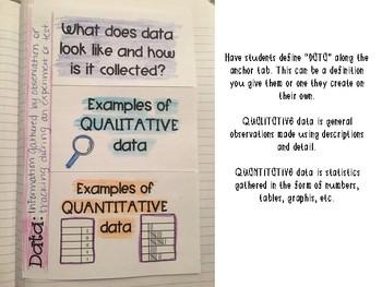 Scientific Method Interactive Notebook