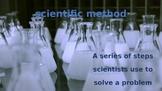 Scientific Method Scrolling Word Wall