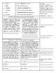Scientific Method Sheet