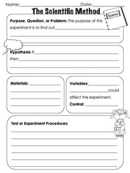 Scientific Method Skillpage